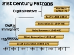 Twenty-First Century Patrons, Google Images