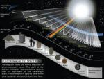 The Light Spectrum, Google Images