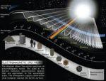 The Light Spectrum, Google Images